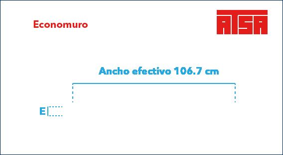Perfil Economuro
